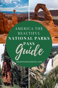 "Four images of national parks with the words, ""National Parks Pass Annual Guide"""